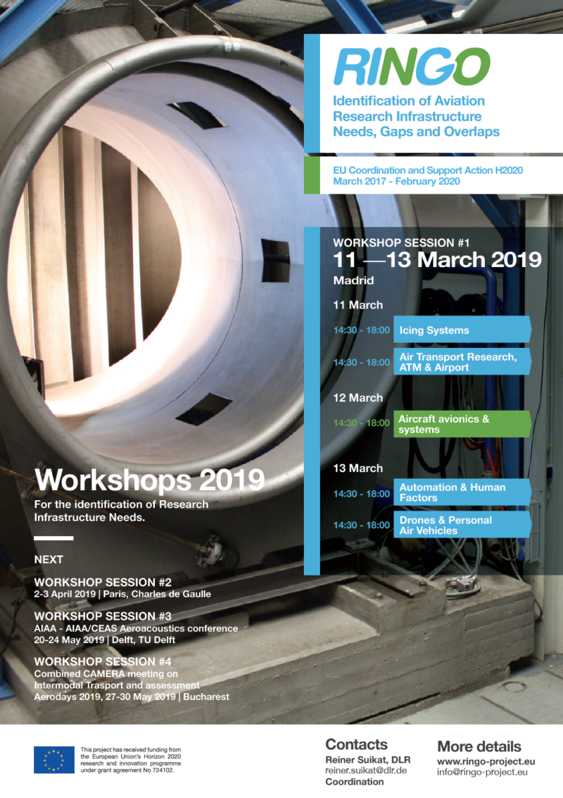 Flyer for the 1st RINGO workshop on aviation research infrastructures: icing systems, air transport research, ATM & airport, aircraft avionics & systems, auomation & Human Factors, drones & personal air vehicles