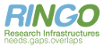 RINGO project Logo